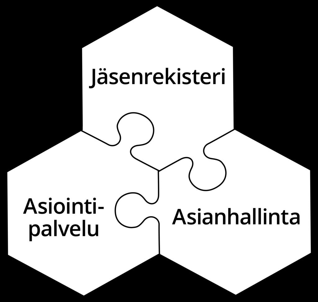 jäsenpalvelujärjestelmä
